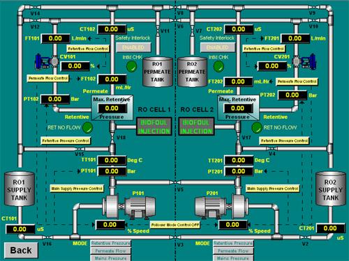 Membrane Filtration Systems Unesco Centre For Membrane
